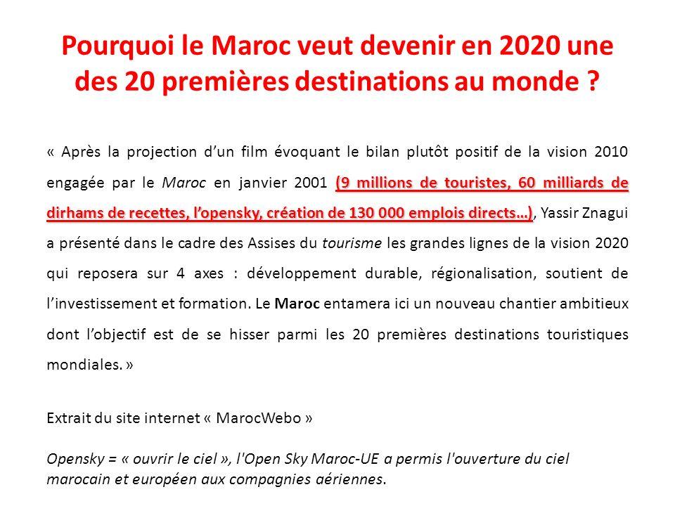 Pourquoi le Maroc veut devenir en 2020 une des 20 premières destinations au monde