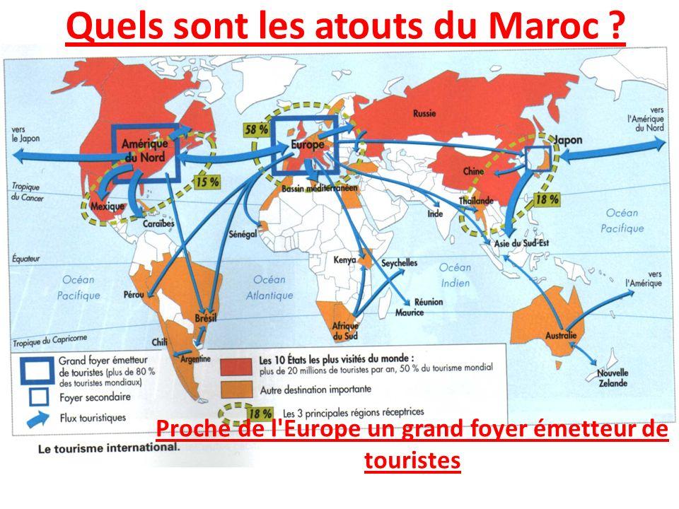 Quels sont les atouts du Maroc