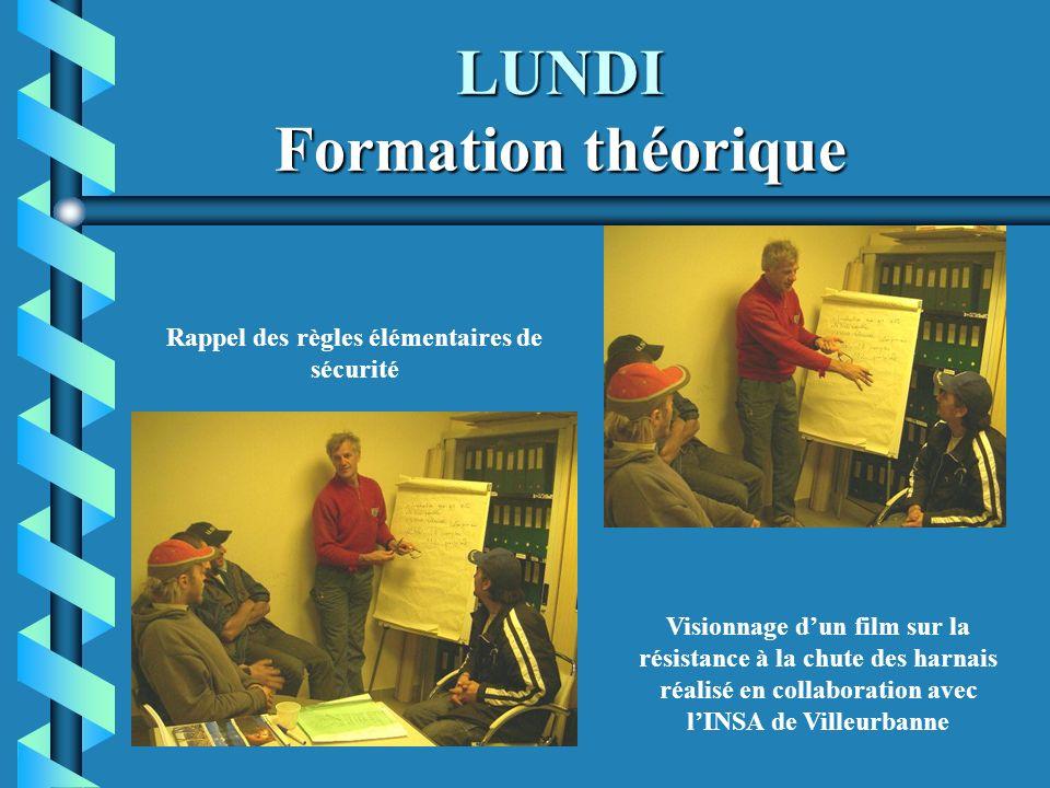 LUNDI Formation théorique