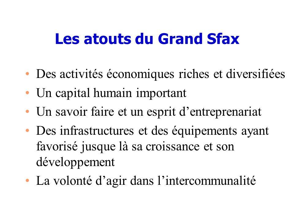 Les atouts du Grand Sfax
