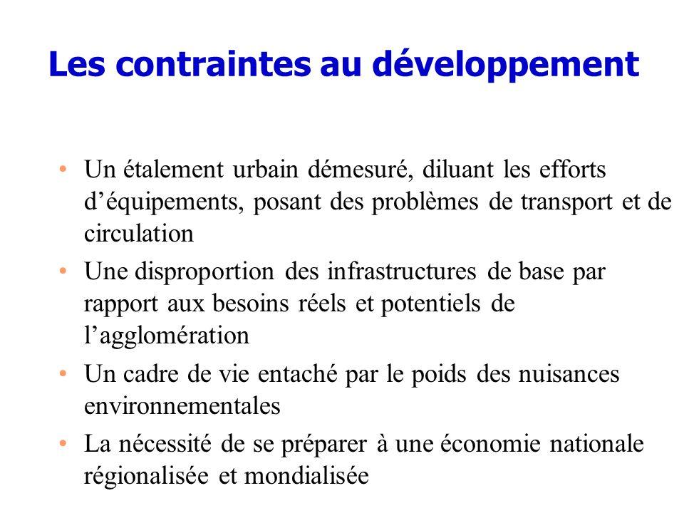 Les contraintes au développement