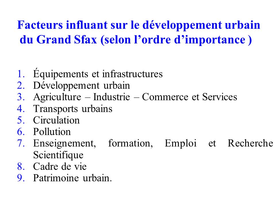 Facteurs influant sur le développement urbain du Grand Sfax (selon l'ordre d'importance )