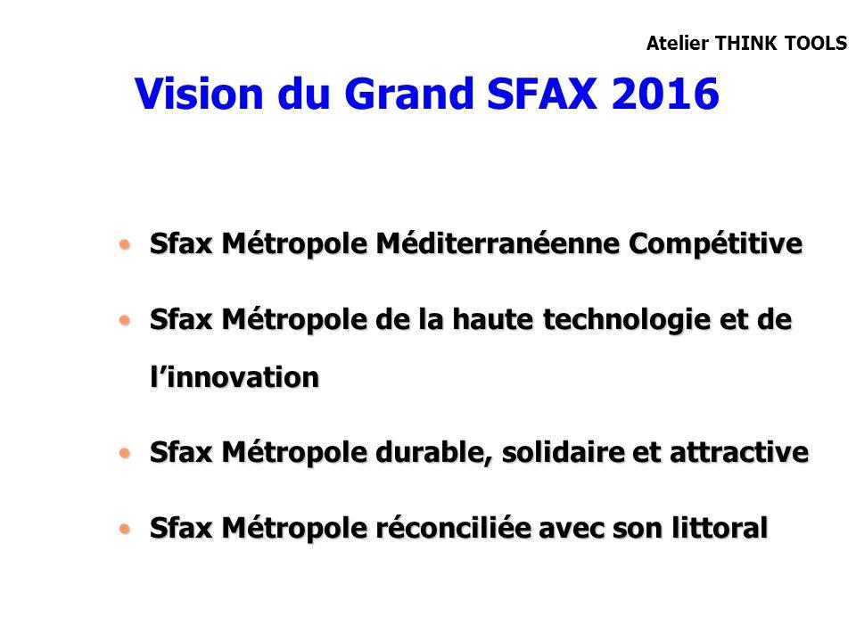 Vision du Grand SFAX 2016 Sfax Métropole Méditerranéenne Compétitive
