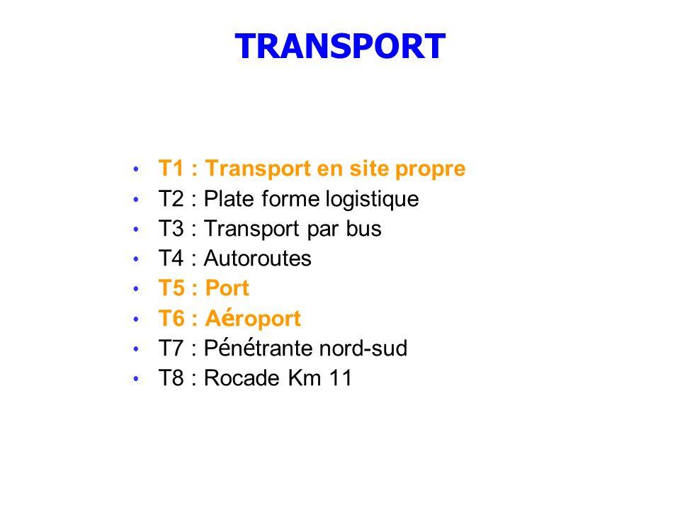 TRANSPORT T1 : Transport en site propre T2 : Plate forme logistique