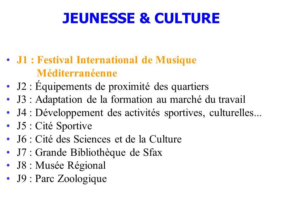 JEUNESSE & CULTURE J1 : Festival International de Musique