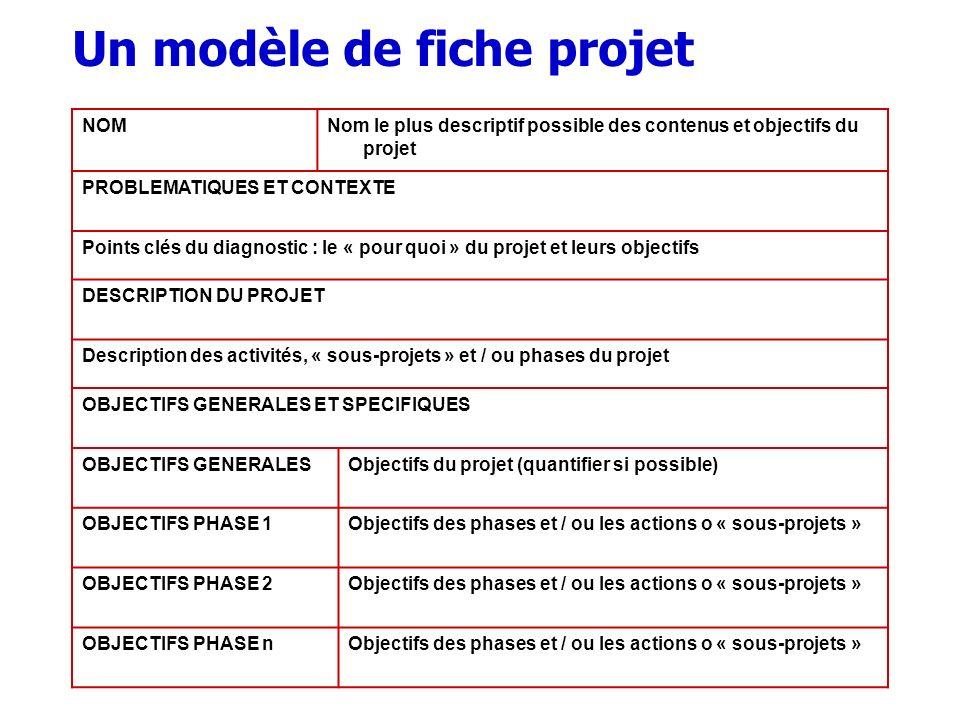 Un modèle de fiche projet