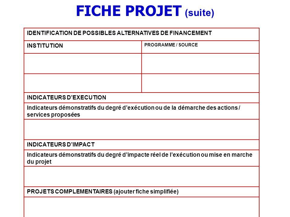 FICHE PROJET (suite) IDENTIFICATION DE POSSIBLES ALTERNATIVES DE FINANCEMENT. INSTITUTION. PROGRAMME / SOURCE.