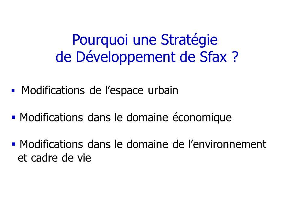 Pourquoi une Stratégie de Développement de Sfax
