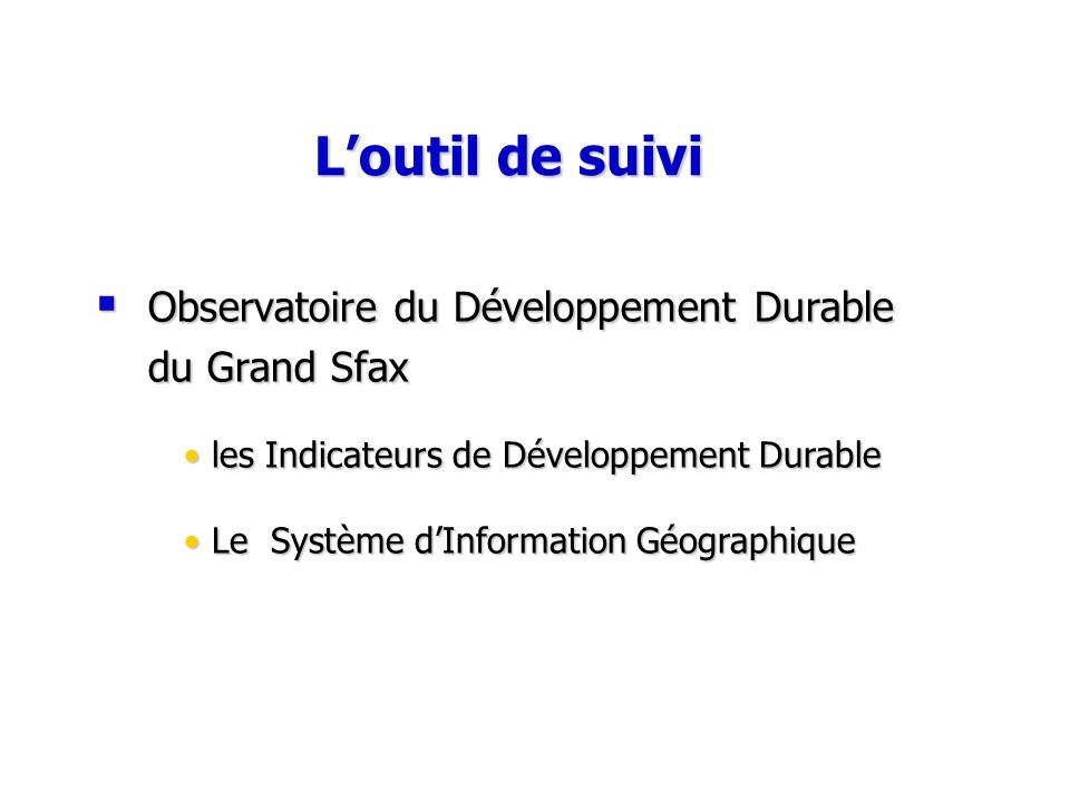 L'outil de suivi Observatoire du Développement Durable du Grand Sfax