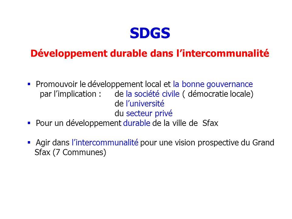 Développement durable dans l'intercommunalité