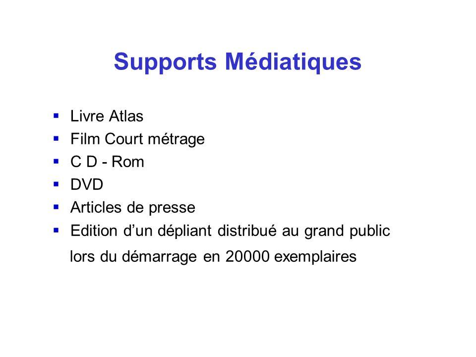 Supports Médiatiques Livre Atlas Film Court métrage C D - Rom DVD