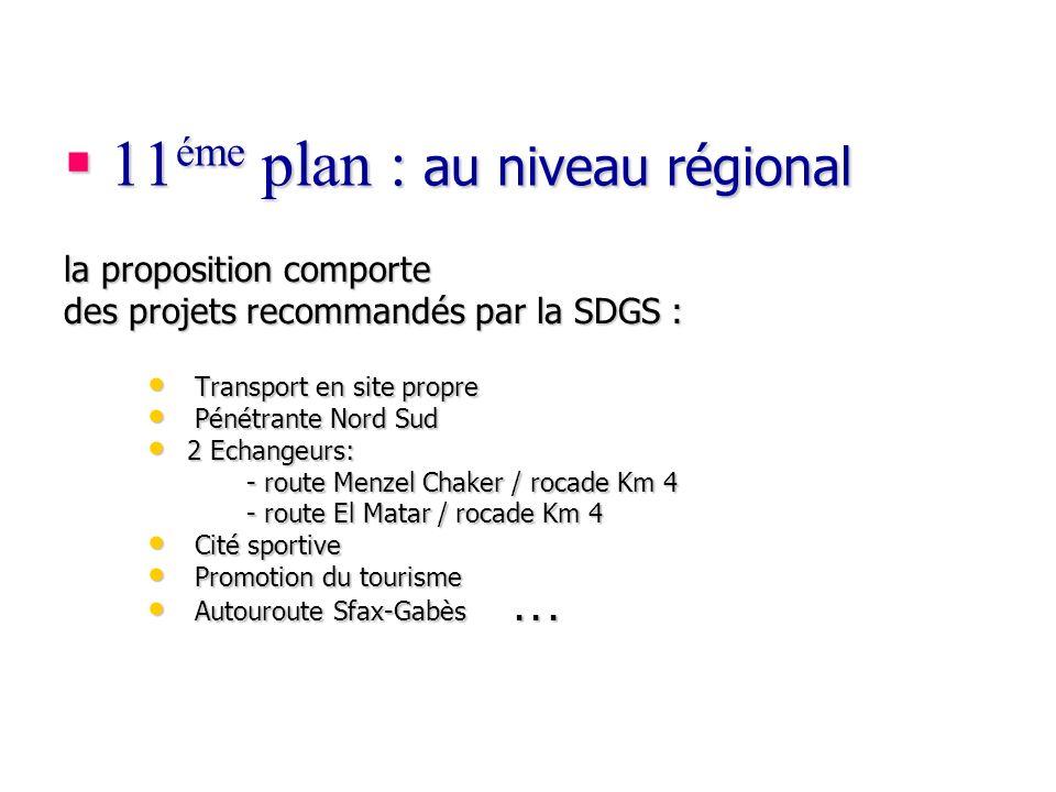 11éme plan : au niveau régional