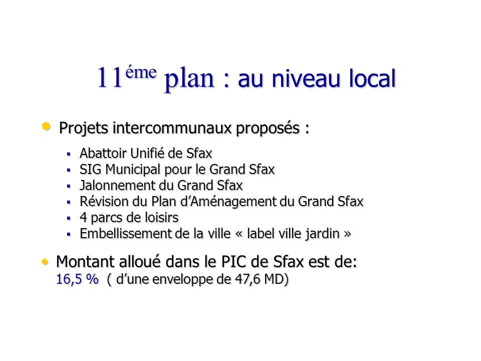 11éme plan : au niveau local