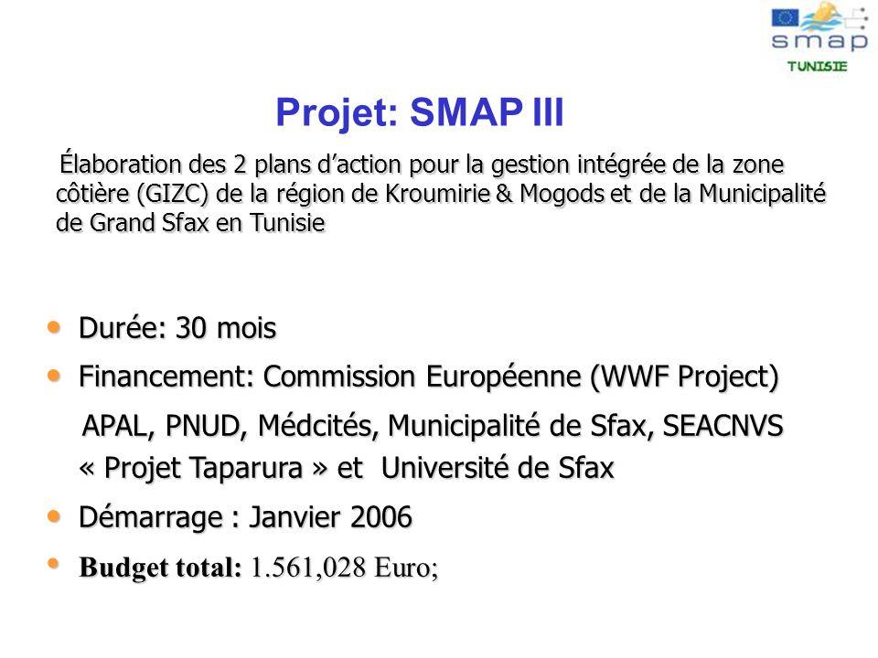 Projet: SMAP III Durée: 30 mois
