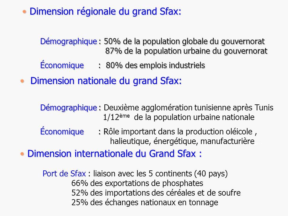 Dimension régionale du grand Sfax:
