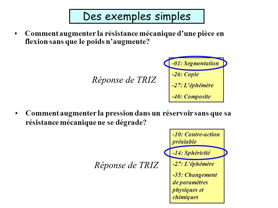 Des exemples simples Réponse de TRIZ Réponse de TRIZ