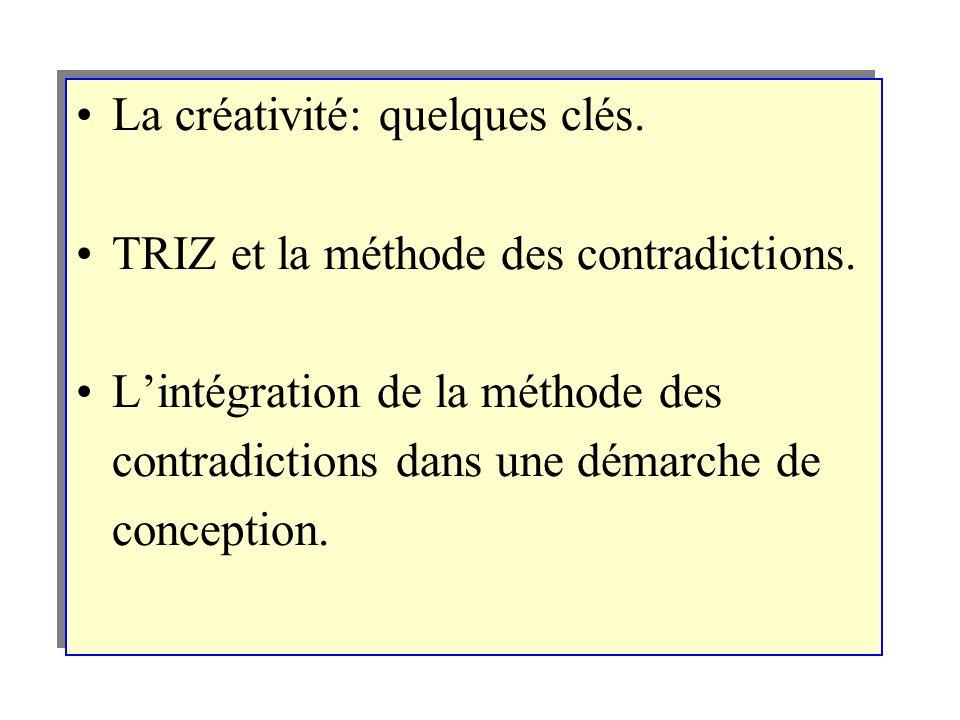 La créativité: quelques clés.