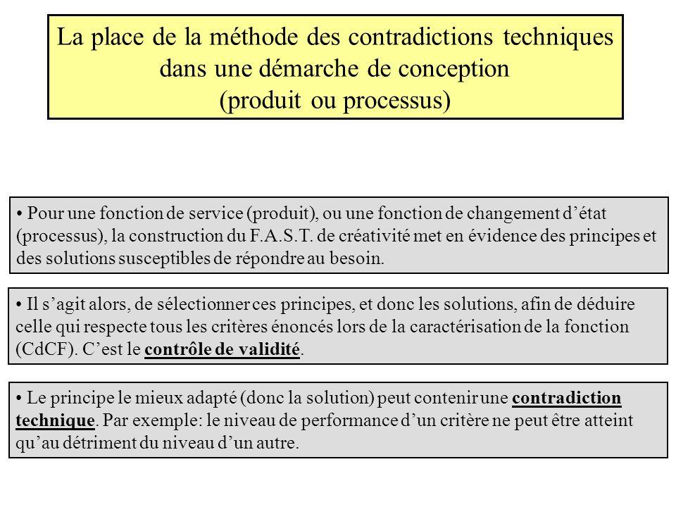 La place de la méthode des contradictions techniques dans une démarche de conception (produit ou processus)