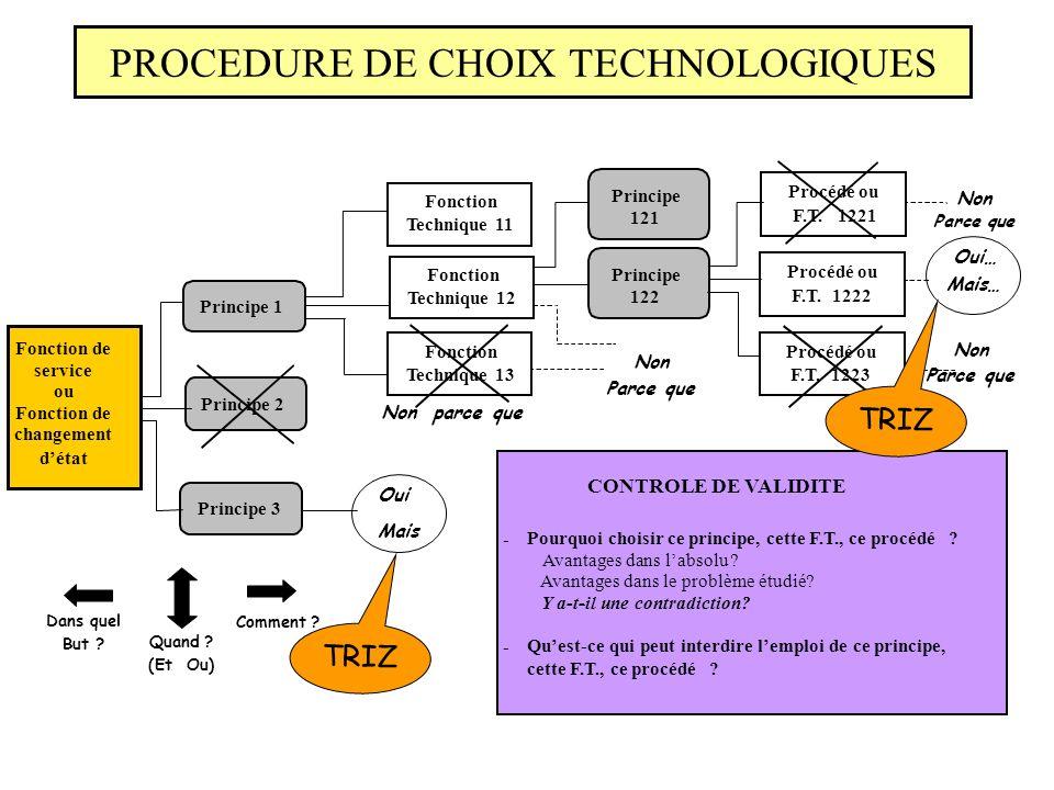 PROCEDURE DE CHOIX TECHNOLOGIQUES
