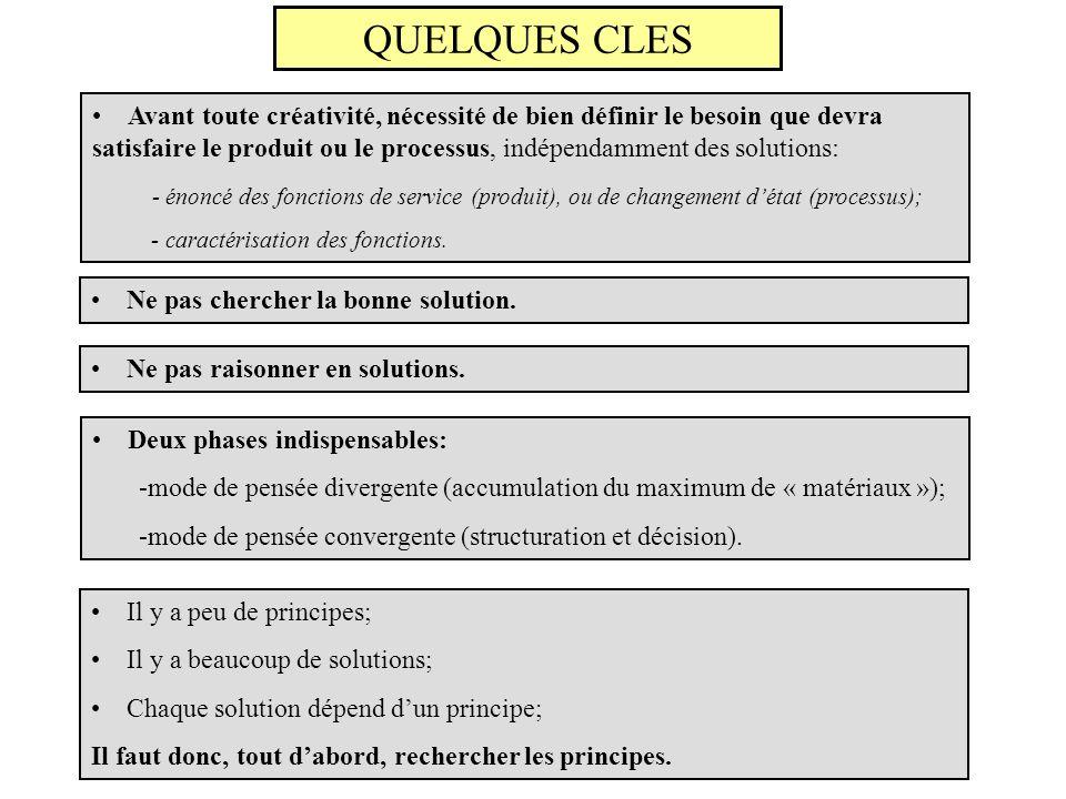 QUELQUES CLES