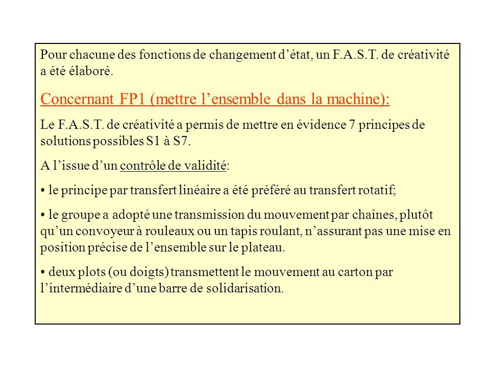 Concernant FP1 (mettre l'ensemble dans la machine):