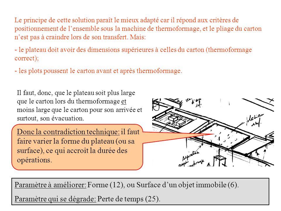 Paramètre à améliorer: Forme (12), ou Surface d'un objet immobile (6).