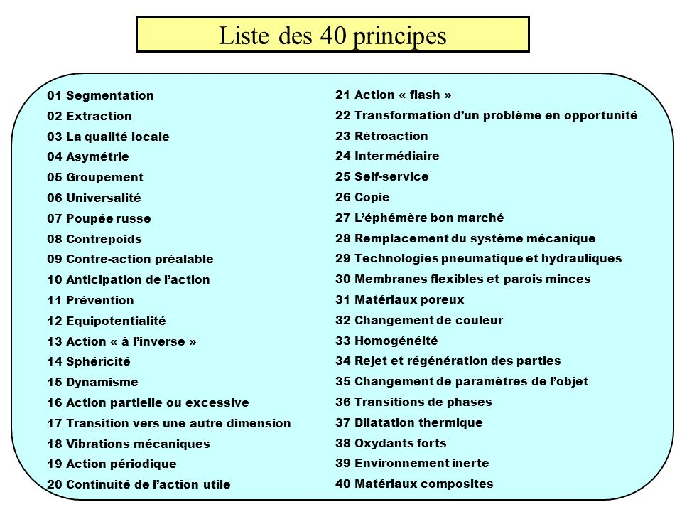 Liste des 40 principes 01 Segmentation 02 Extraction