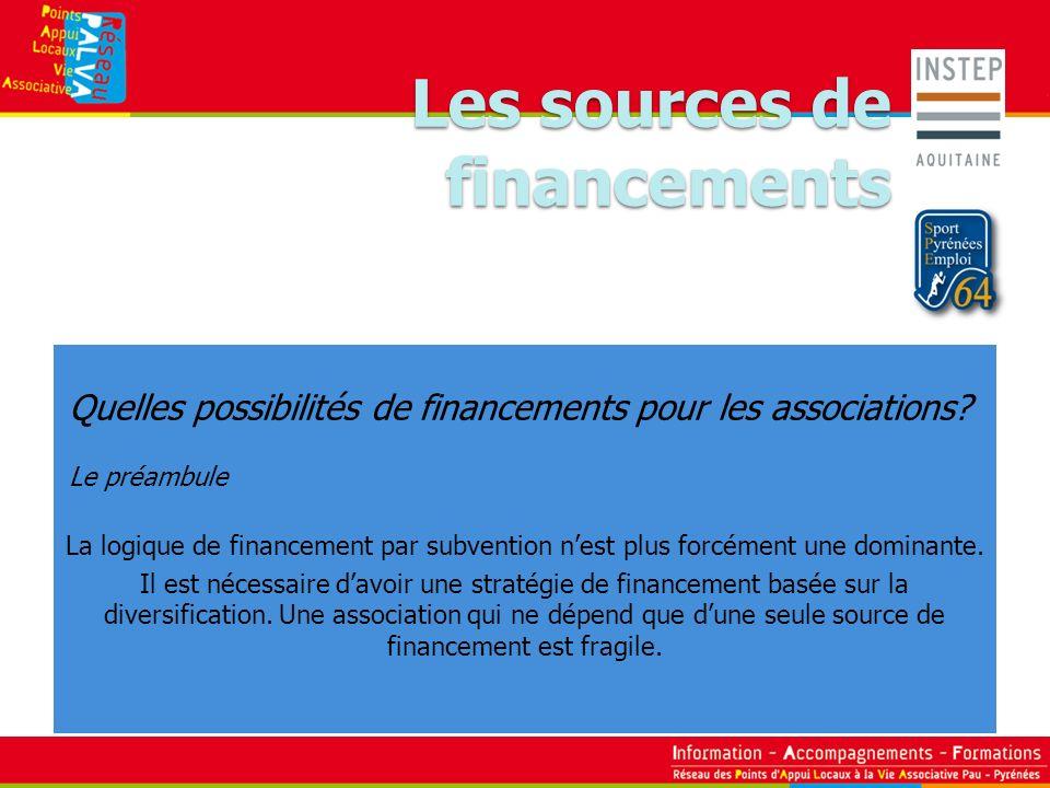 Les sources de financements