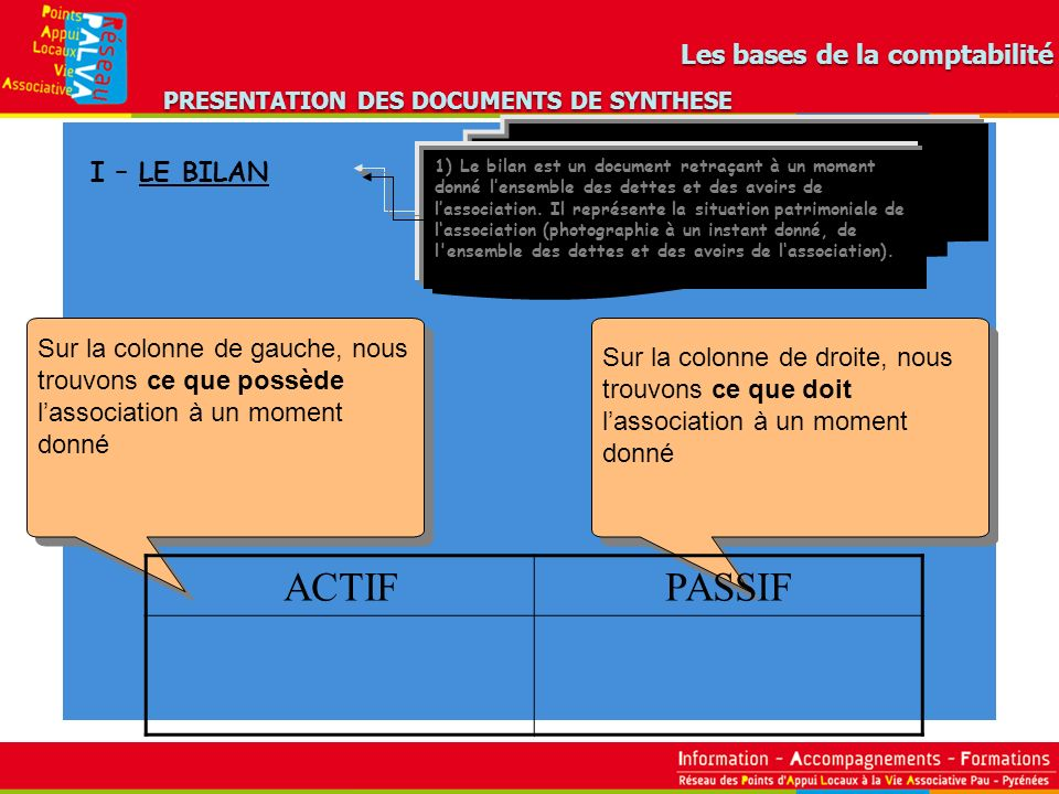 PRESENTATION DES DOCUMENTS DE SYNTHESE