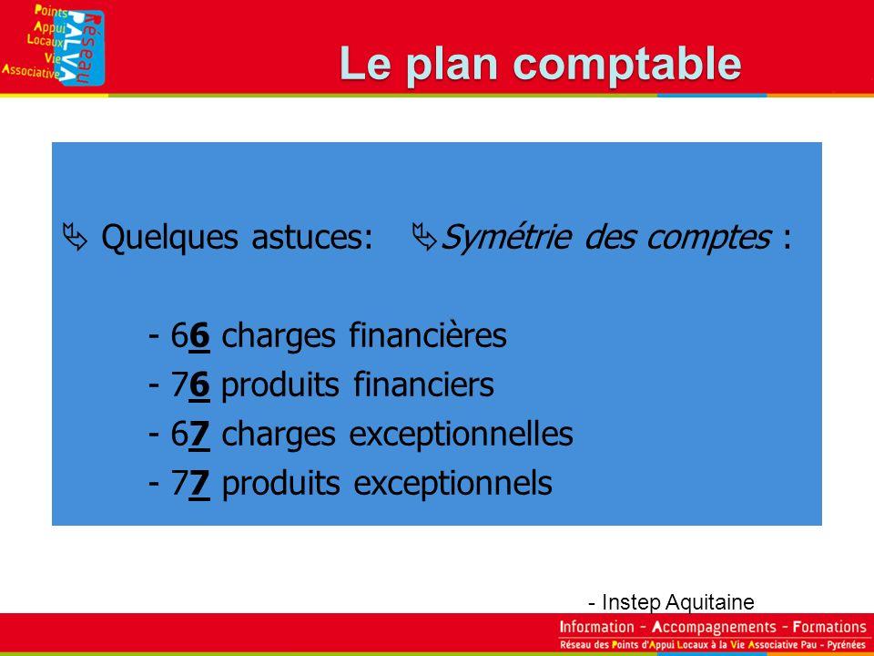 Le plan comptable  Quelques astuces: Symétrie des comptes :