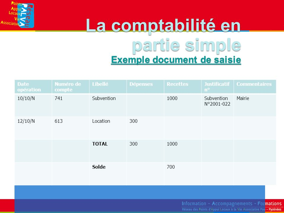 La comptabilité en partie simple Exemple document de saisie