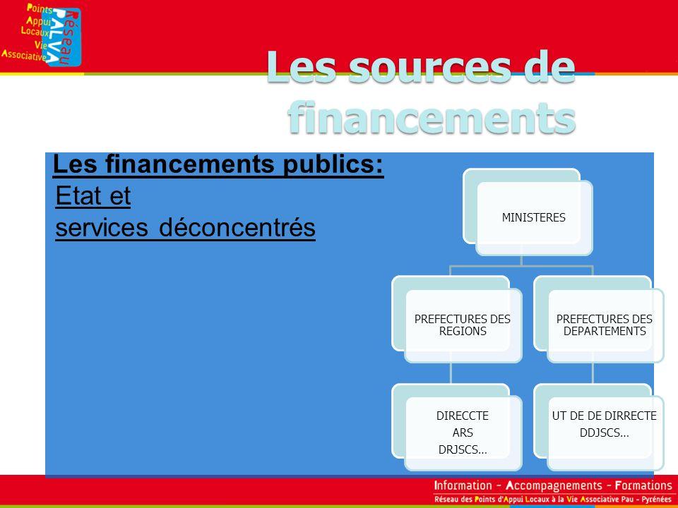 Les financements publics: Etat et services déconcentrés