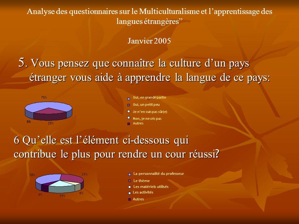 Analyse des questionnaires sur le Multiculturalisme et l'apprentissage des langues étrangères Janvier 2005