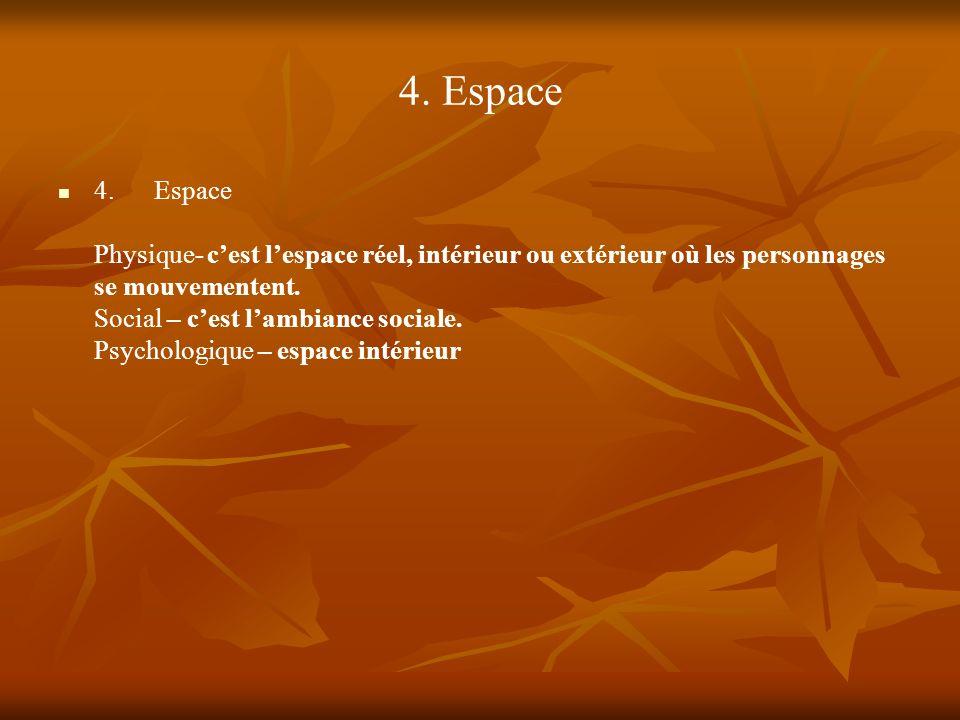 4. Espace