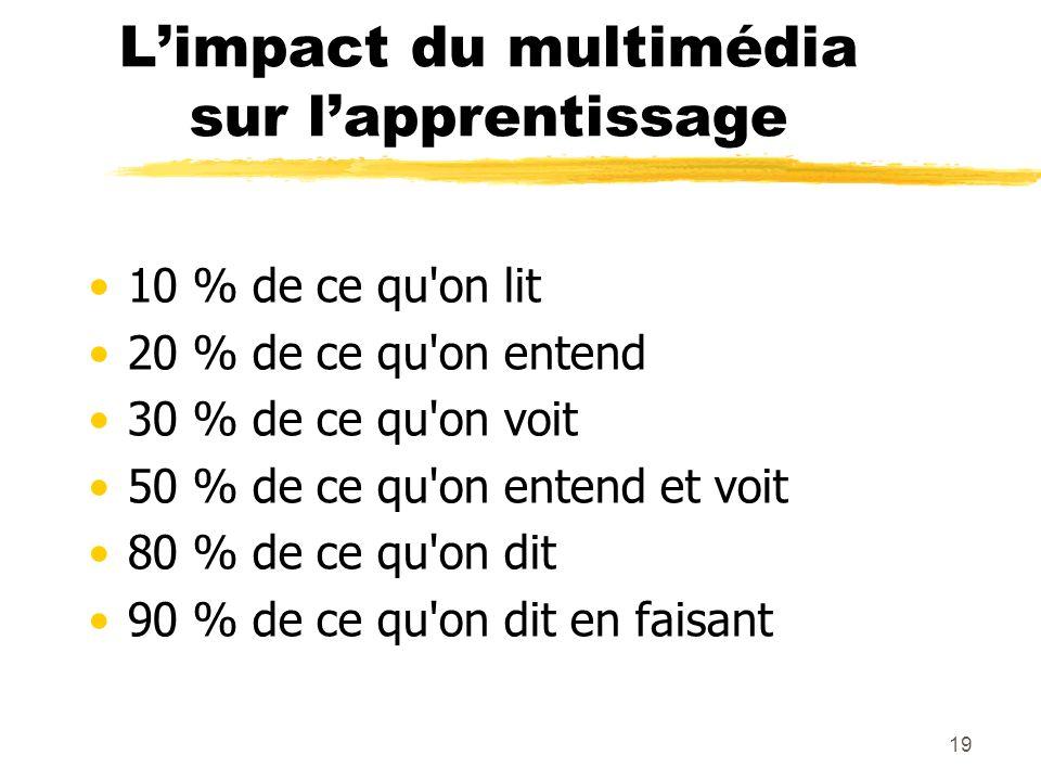 L'impact du multimédia sur l'apprentissage