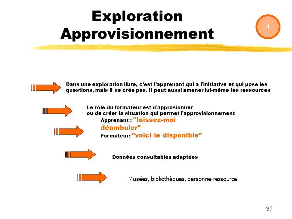 Exploration Approvisionnement