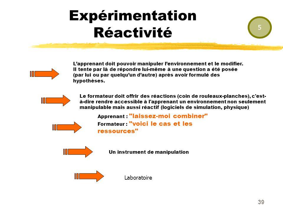 Expérimentation Réactivité