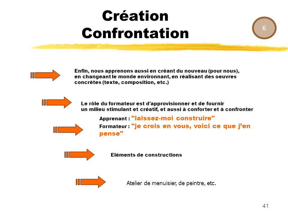 Création Confrontation