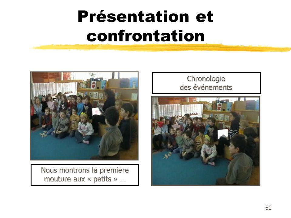 Présentation et confrontation