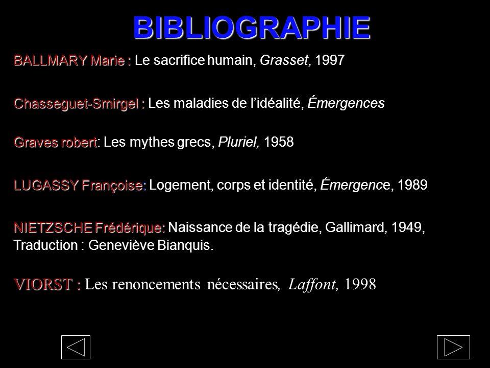 BIBLIOGRAPHIE VIORST : Les renoncements nécessaires, Laffont, 1998