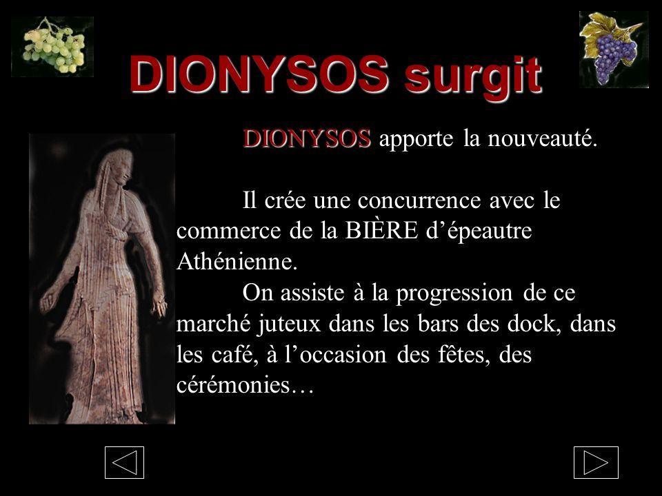 DIONYSOS surgit DIONYSOS apporte la nouveauté.