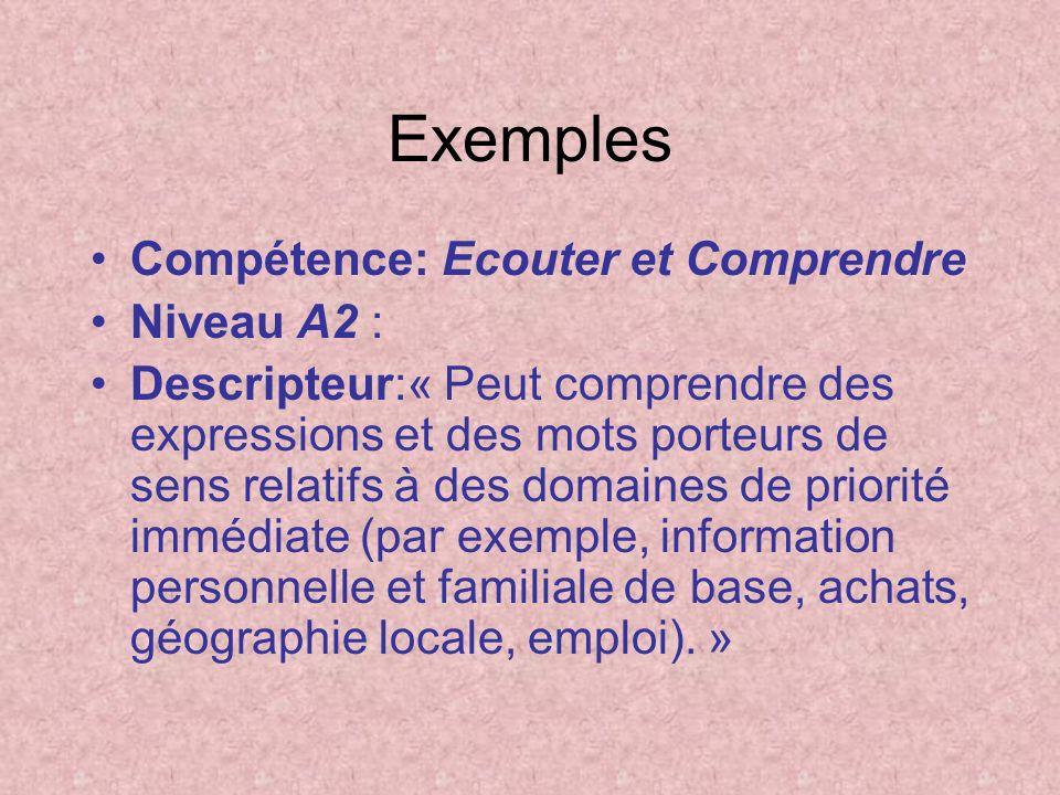 Exemples Compétence: Ecouter et Comprendre Niveau A2 :