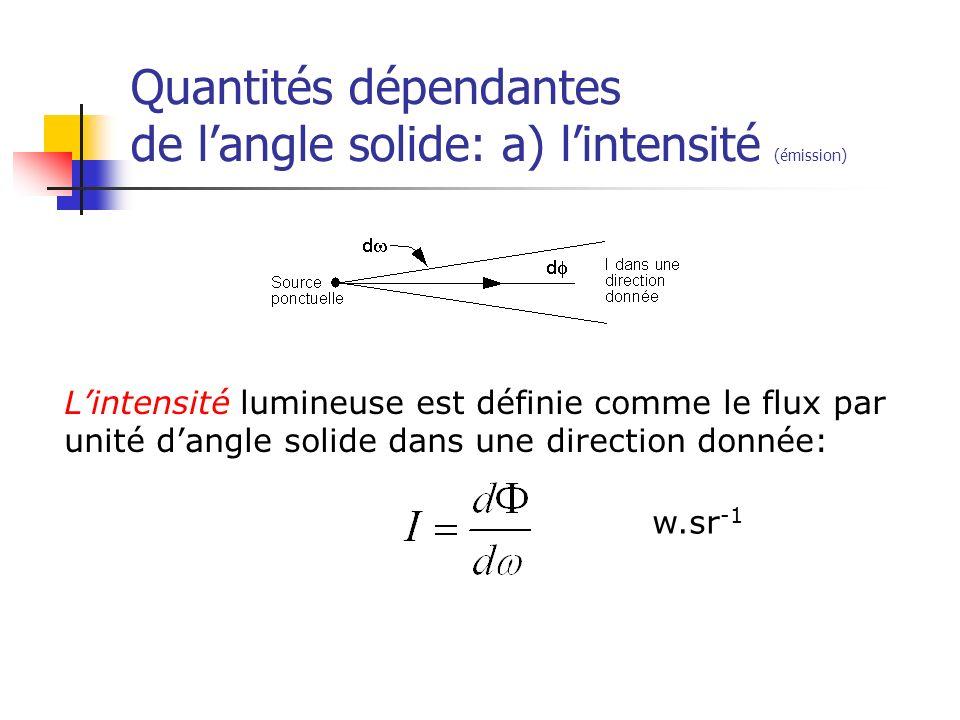 Quantités dépendantes de l'angle solide: a) l'intensité (émission)