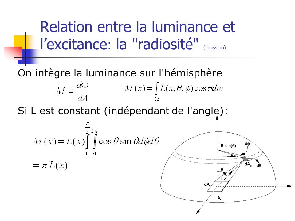 Relation entre la luminance et l'excitance: la radiosité (émission)