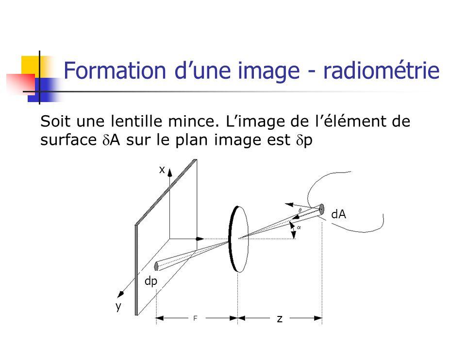 Formation d'une image - radiométrie