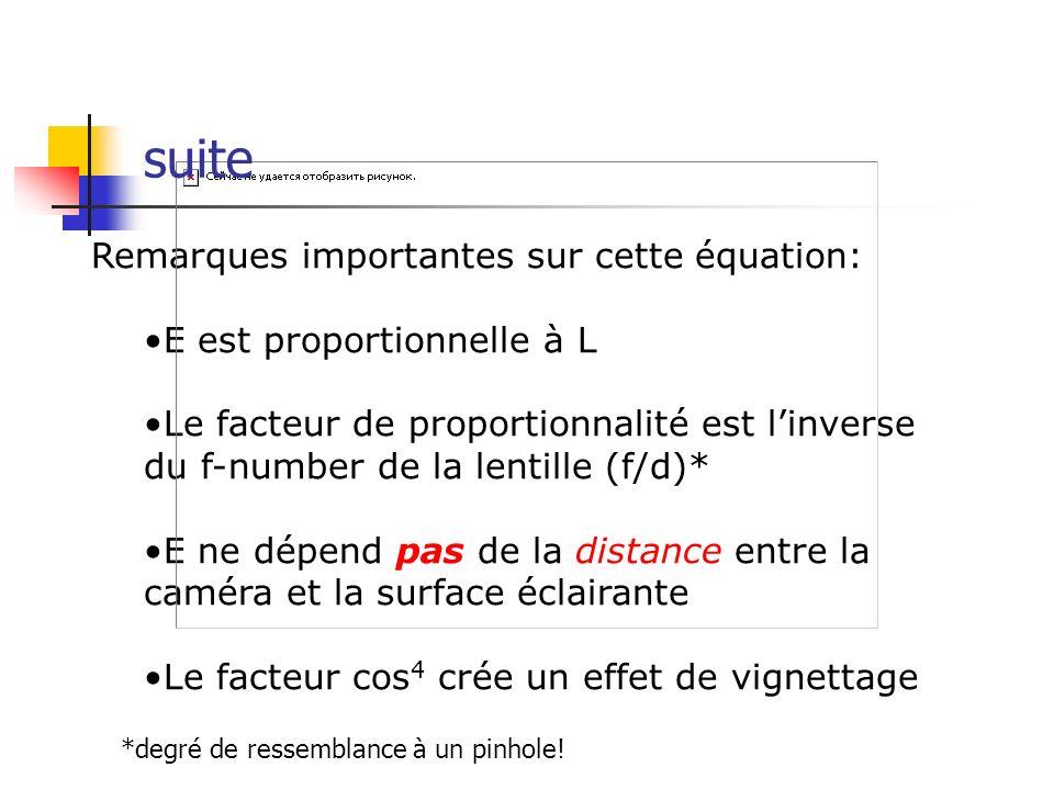 suite Remarques importantes sur cette équation: