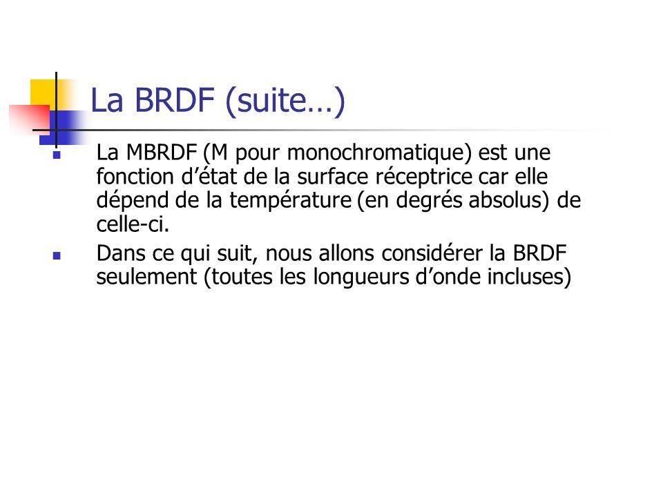 La BRDF (suite…)