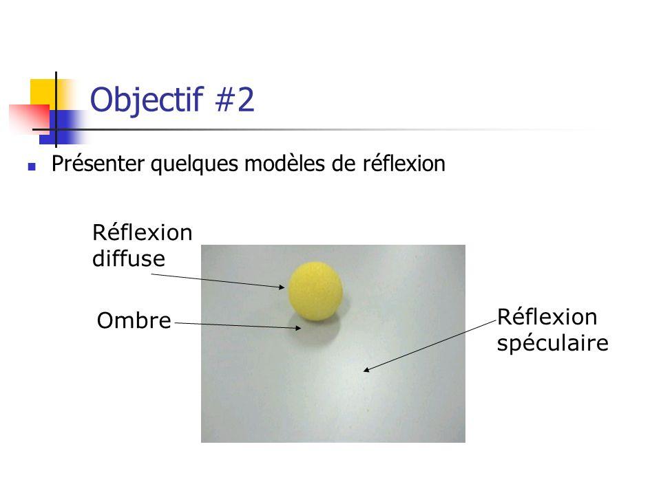 Objectif #2 Présenter quelques modèles de réflexion Réflexion diffuse