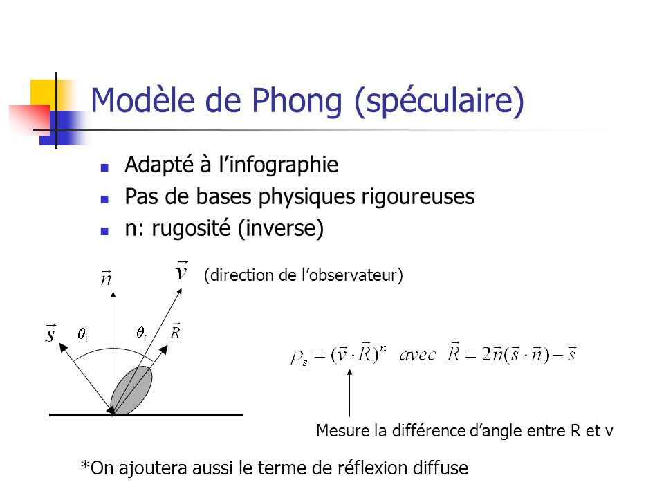 Modèle de Phong (spéculaire)