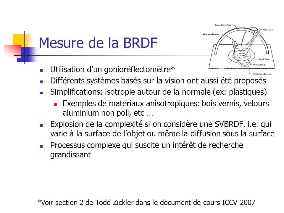 Mesure de la BRDF Utilisation d'un gonioréflectomètre*